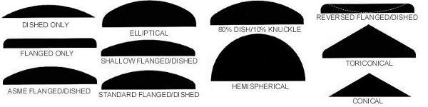 Tank Head Shapes